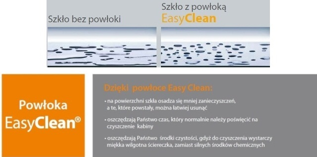 powloka_easy_clean